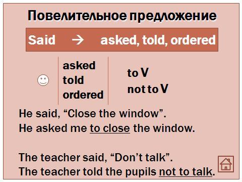 образования косвенной речи