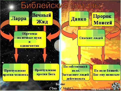 Ivi-ivi.ru онлайн кино бесплатно и без регистрации