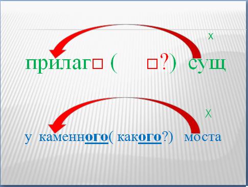 правила русского языка по
