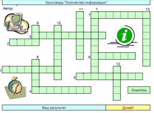 Как сделать сайт 8 класс информатика