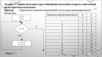 Презентация Алгоритмы, программирование