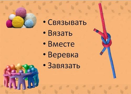 Открытое внеклассное мероприятие по русскому языку