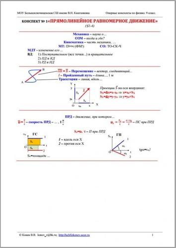 Рабочая программа по физике 7 класс перышкин согласно требованиям фгос