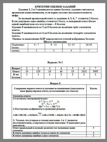 Печатные тесты по химии Химия Химия Контрольно диагностическая работа Химия