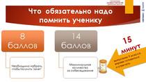 Устное собеседование по русскому языку
