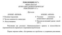 """Презентация к уроку истории <u>отзыв о человеке на конкурс</u> """"Революция 1917 года"""""""