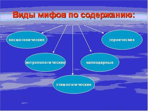 Программа По Литературе Под Редакцией Кутузова