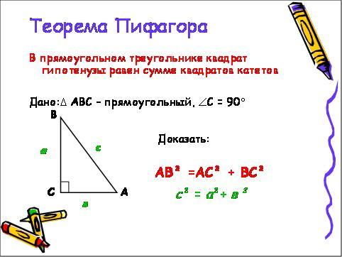 100 золотых теорем Как сделать рекламу
