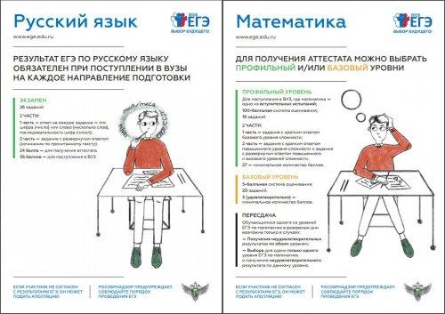 Информационные плакаты ЕГЭ 2018 для участников экзаменов