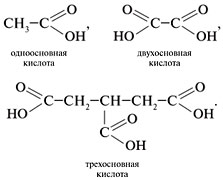 Интерактивные и коммуникационные технологии при изучению темы «Кислородсодержащие соединения»
