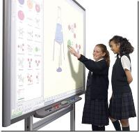 Метод проекта на уроках музыки и МХК как современная педагогическая технология