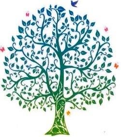 Духовно-нравственное воспитание младших школьников. Направление – экологическое воспитание.