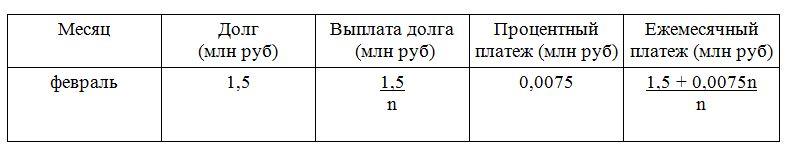взяли кредит на 14 миллионов займ под залог спецтехники в новосибирске